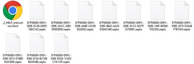 Zepto virus verwijderen en .zepto bestanden herstellen
